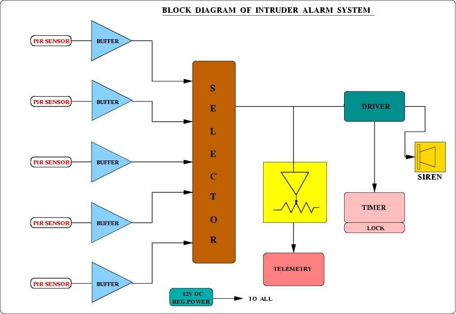 Firealarmplansymbols Wiring Diagrams Of Fire Alarms